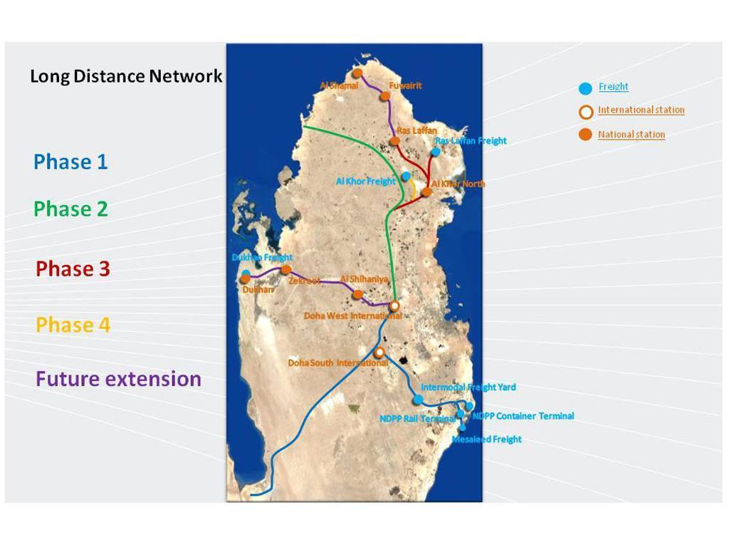 Qatar metro map