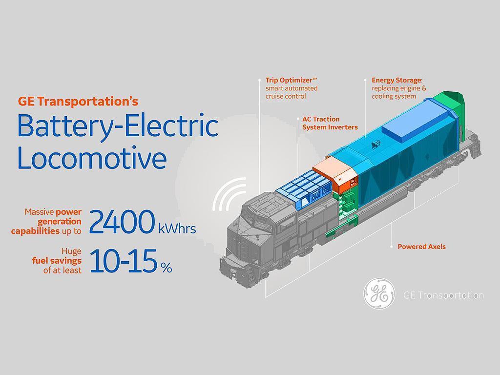 BNSF and GE to test battery freight loco | News | Railway ... Locomotive Schematic on crane schematics, machine schematics, electrical schematics, space schematics, computer schematics, forklift schematics, vehicle schematics, motorcycle schematics, clock schematics,