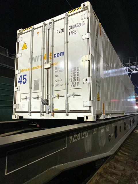 RZD Logistics (1)