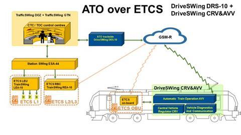 eu-fret-ato-trial-drivewing